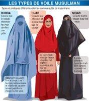 burka-typen